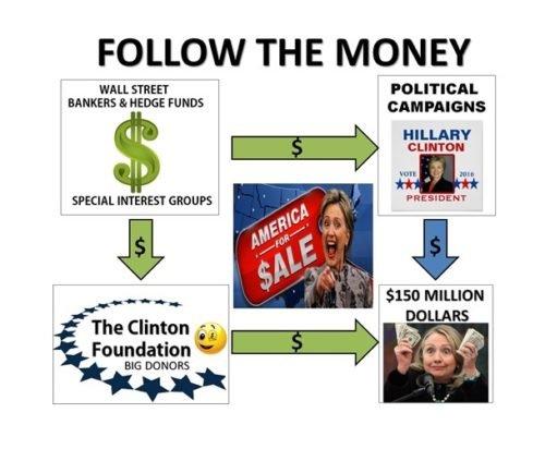 Hillary Sucks